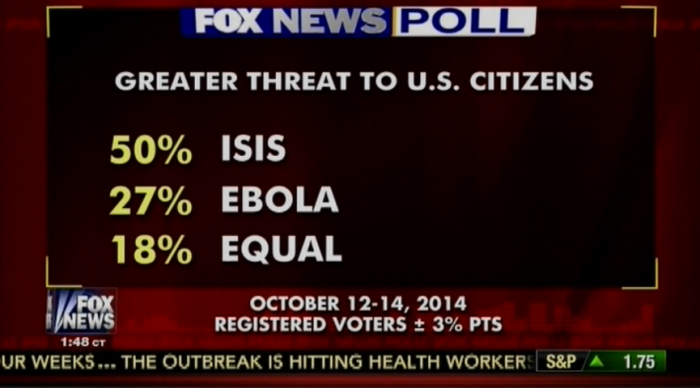fox news ebola isis