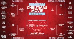 Christmas Bracket Winner