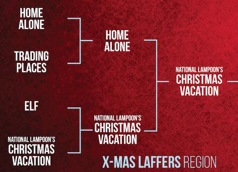 X-Mas Laffers 3