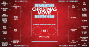 christmas bracket day 2
