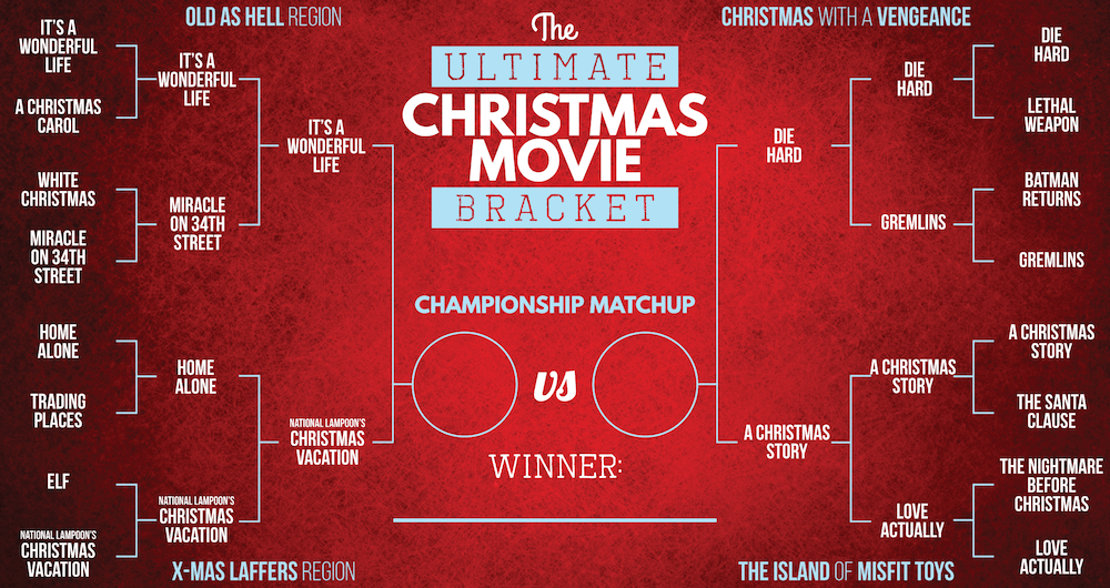 Die Hard' or 'A Christmas Story'? Vote Now in Our Final 4 | BDCWire
