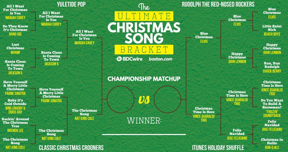 christmas_song_bracket