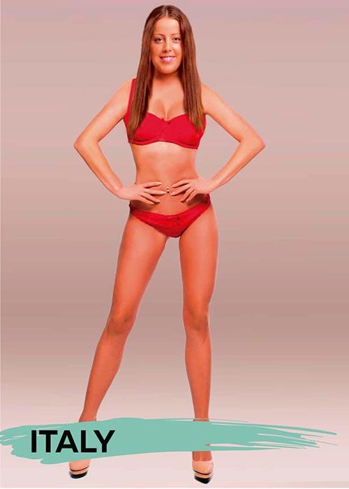 italy body image