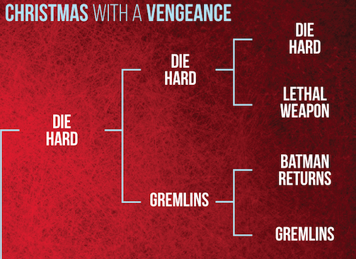 Christmas with a Vengeance 3
