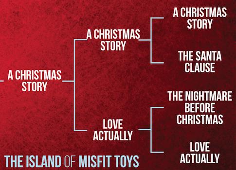 Island of Misfit Toys 3