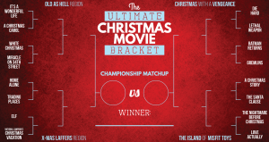 Ultimate Christmas Bracket
