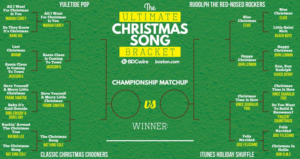 christmas_song_bracket2