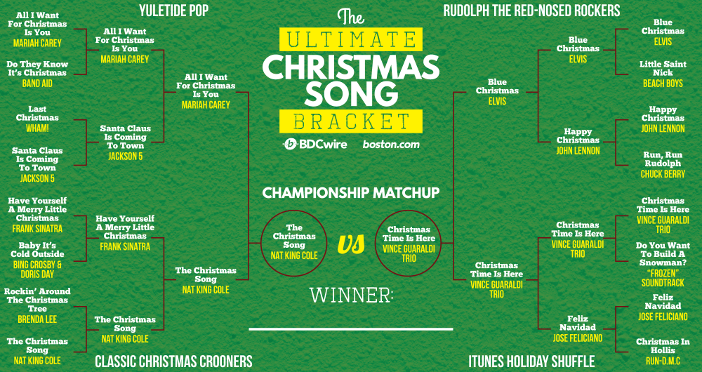 christmas_song_bracket5