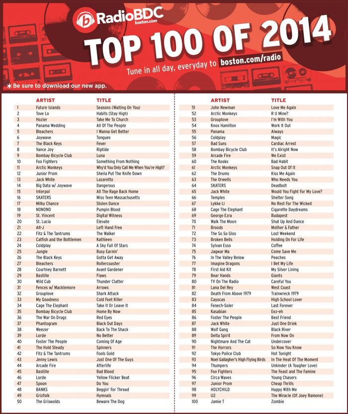 Top100of2014