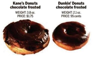 donuts side by side